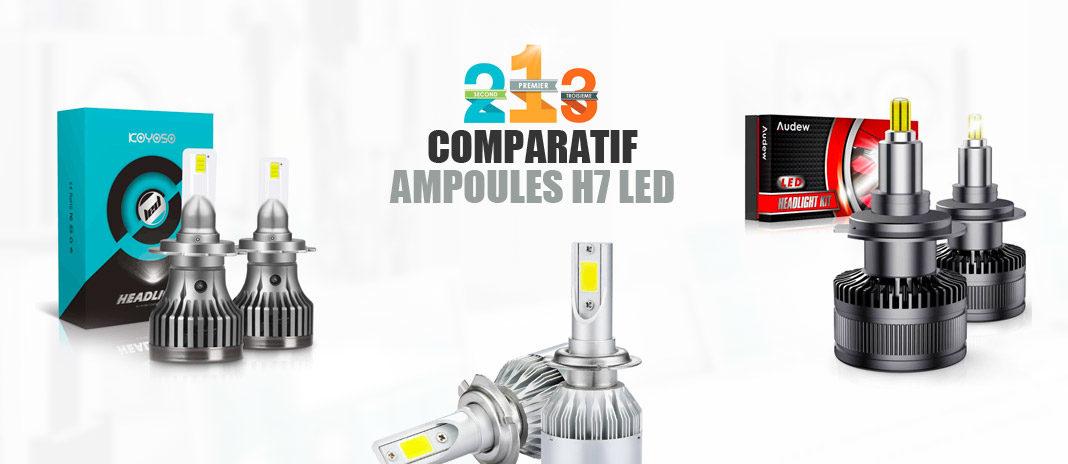meilleure ampoule h7 led
