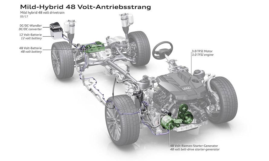 audi hybrid 48v